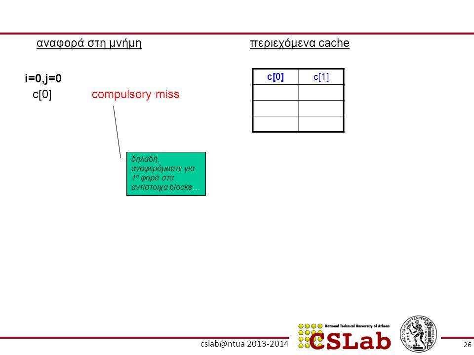 αναφορά στη μνήμη περιεχόμενα cache i=0,j=0 c[0] compulsory miss c[0]